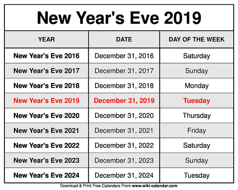 New Year's Eve 2019 Calendar