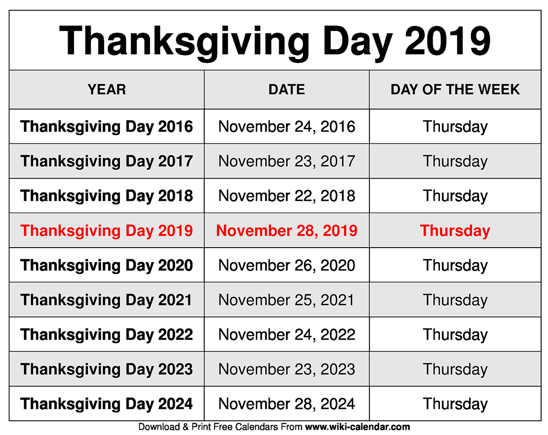 When is thanksgiving
