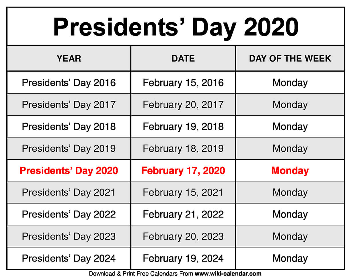 Presidents' Day 2020 Calendar